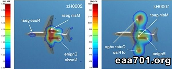 Aircraft noise images