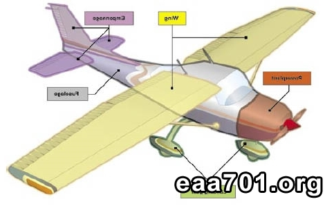 Aircraft component images