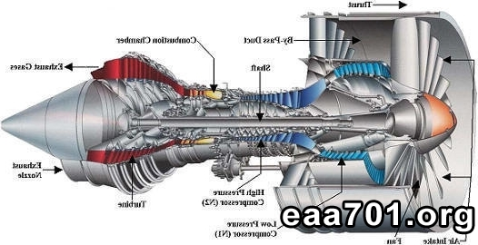 Aircraft engine images