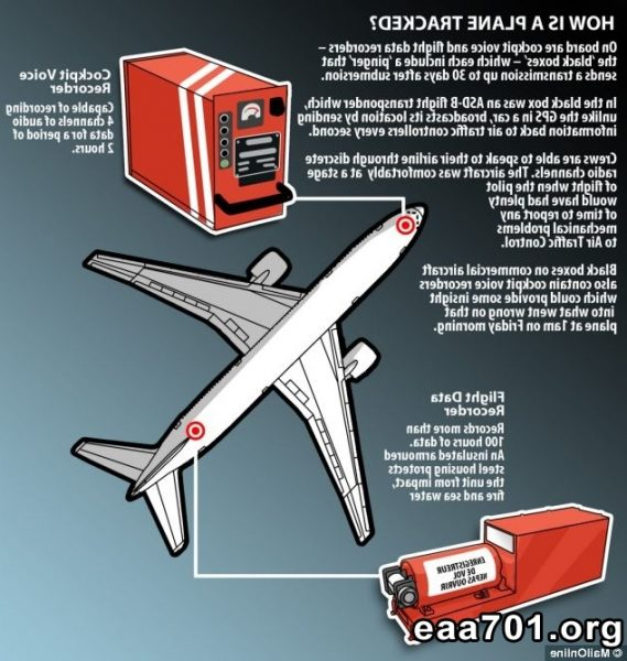 Airplane black box images