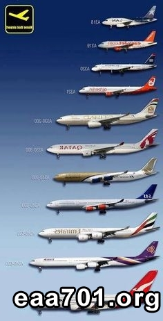 All airplane images