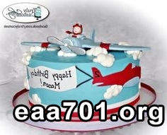 Model airplane images dor cakes